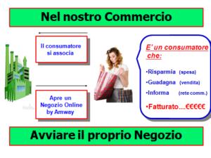 Distribuzione Globale Evoluta Opportunità di Lavoro Innovativo Verona